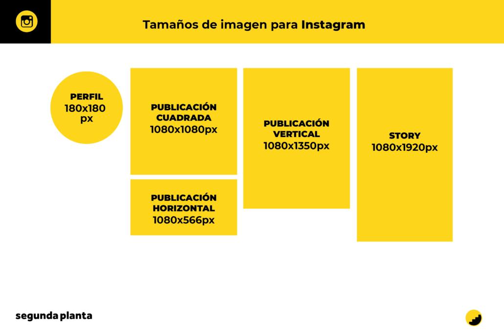 tamaño de las imágenes para RRSS: Instagram