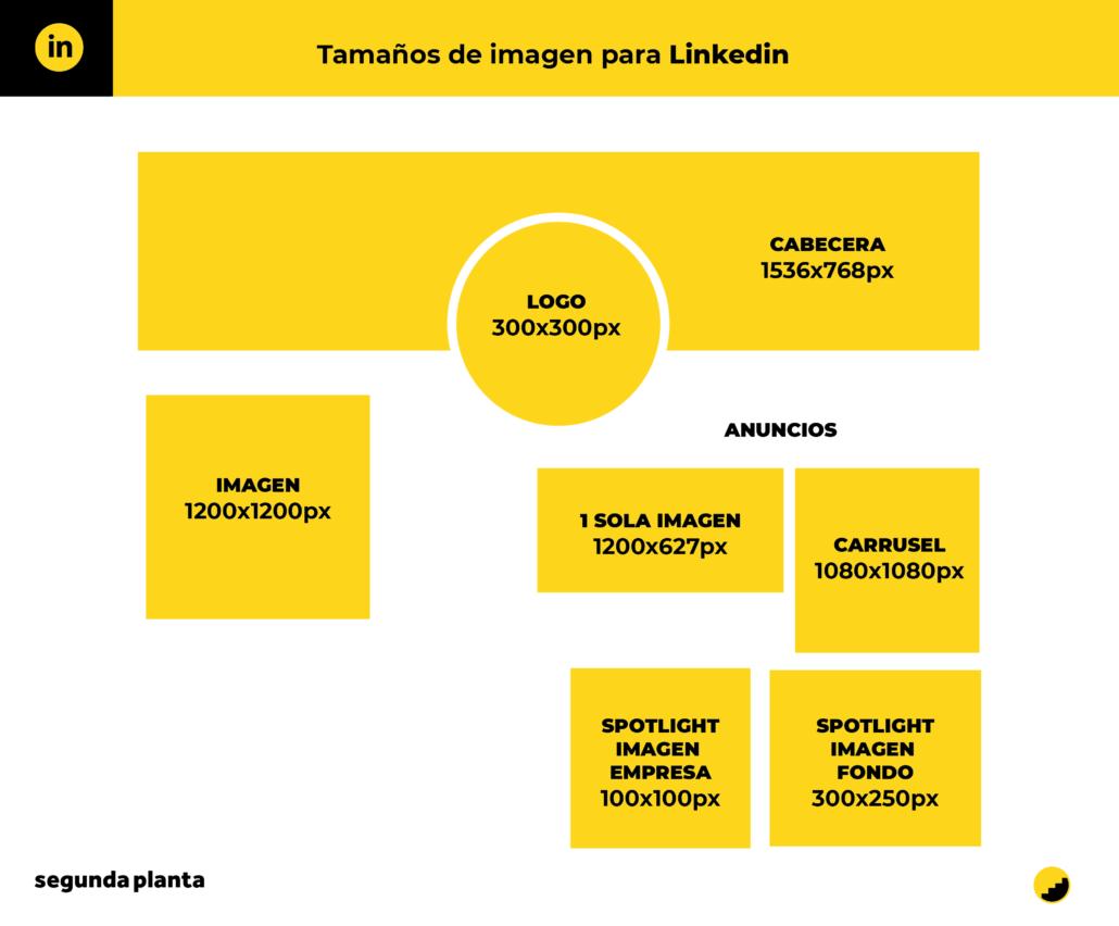 tamaño de las imágenes para RRSS: LinkedIn