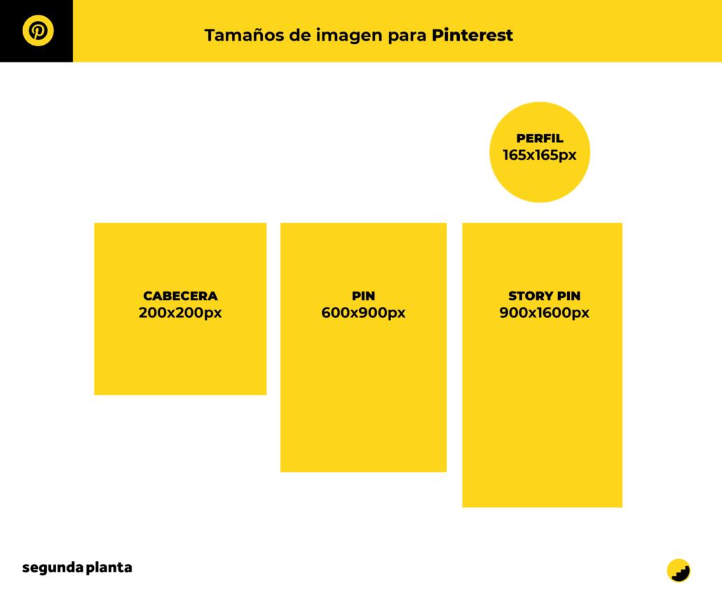 tamaño de las imágenes para RRSS: Pinterest