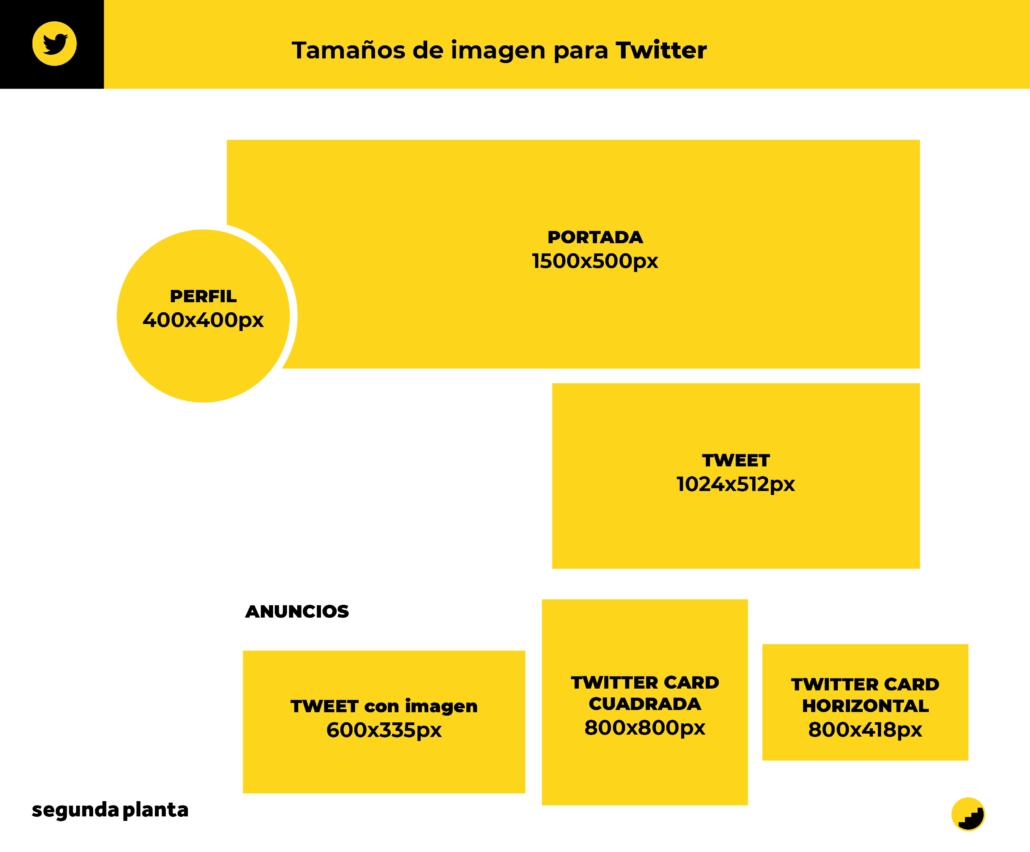 tamaño de las imágenes para RRSS: Twitter